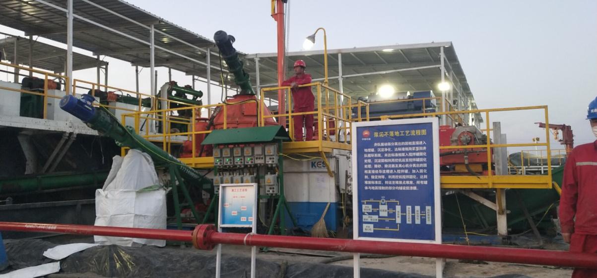 石油、天然气钻井领域
